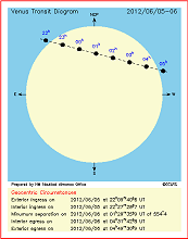 Location and time of the Venus transit in front of the Sun